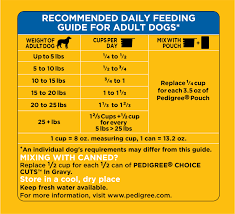 Pedigree Dog Food Chart Best Picture Of Chart Anyimage Org