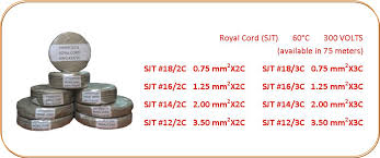 Royal Cord Sizes Chart Hypertech Wire And Cable