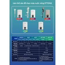 Ottowa - máy nước nóng nhà bếp số 1 Việt Nam. Máy nước nóng trực tiếp không  bơm công suất cao TM5501
