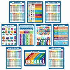 Kids Math Charts Details About 10 Large Laminated Math Posters For Kids Multiplication Chart Division