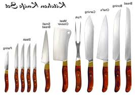 Best Kitchen Knife Reviews U2013 Consumer ReportsTop Rated Kitchen Knives