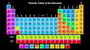 Periodic Table Chart Pdf Download Printable Periodic Tables Pdf Periodic Table Of The