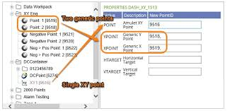 Point Valuation Charts Xy Chart