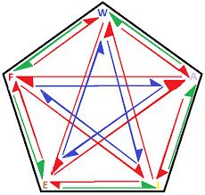 Elements Minomonsters Wiki Fandom Powered By Wikia
