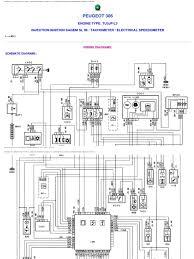 peugeot wiring diagrams pdf diy wiring diagrams \u2022 Residential Electrical Wiring Diagrams at Peugeot Boxer Wiring Diagram Pdf