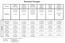 Benadryl Dosage Chart Chores For Kids New Baby Products