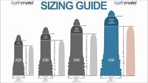 Hydromax Size Guide Whats The Pump Best For You Youtube