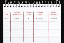 Slideshow Surprising Headache Triggers Tips