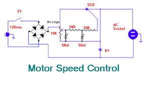 ac motor speed control circuit diagram the wiring diagram speed control of ac motor using scr circuit diagram nodasystech circuit diagram