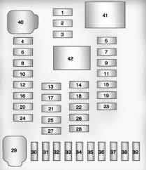 2010 chevrolet equinox fuse box diagram data wiring diagram \u2022 2010 chevy silverado 1500 fuse box diagram at 2010 Chevy Silverado Fuse Box