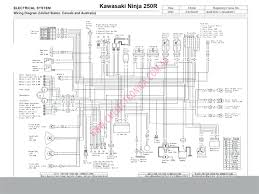awesome renault clio wiring diagram vignette electrical and wiring Renault Trafic Passenger renault kangoo wiring diagram download auto electrical wiring
