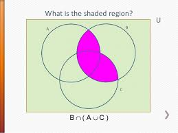 Venn Diagram Shading Examples Cst 504 Venn Diagrams