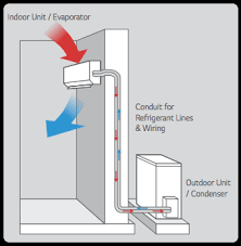 split air conditioning system. wall split system diagram air conditioning h