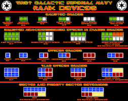 Navy Military Rank Chart Imperial Navy Rank Chart By Viperaviator Deviantart Com On