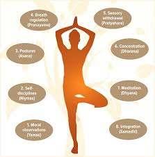 preventive health management through yoga