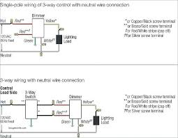 lutron dimming ballast wiring diagram wiring diagram technic lutron dimmer switch wiring c l installation light setup dimmersmedium size of lutron dimmer switch single pole
