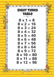 23 best Times Tables images on Pinterest | Multiplication tables ...