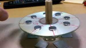 ガウス 加速器 永久 機関