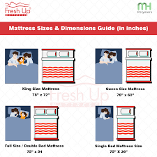 Different Bed Sizes Chart Find Out About The Different Bed Mattress Sizes And