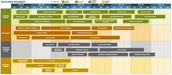 roadmap templates excel spreadsheet capacity planning template excel awesome 5 roadmap