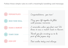 what to write in a wedding card guide wedding wishes personal Wedding Congratulations Sign follow these steps to craft a thoughtful wedding card message wedding congratulations printable sign