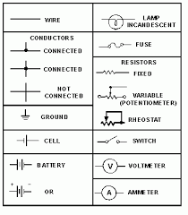 auto electrical wiring diagram symbols wiring diagram wiring diagram symbols