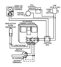 old wiring diagram symbols old image wiring diagram old furnace wiring diagram old image about wiring diagram on old wiring diagram symbols