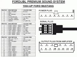 wiring diagram ford mustang the wiring diagram mach 460 mach 1000 audio upgrade wiring diagrams wiring diagram