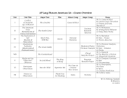 photo the crucible conflict essay images conflict chart crucible analysis
