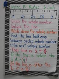 Ruler Anchor Chart Anchor Chart For Measuring Using A Ruler Math School Math