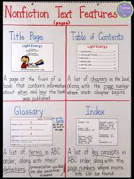 Text Features Anchor Chart Non Fiction Text Features 2nd Grade Lessons Tes Teach