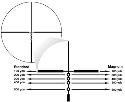Bdc Chart For Nikon Scopes Cabelas Reticle Nikon Bdc