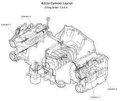 subaru ej25 engine diagram subaru wiring diagrams online