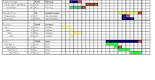 Excel Gantt Project Planner Template Download Chart Custom Charts