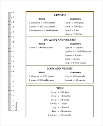 Medical Conversion Charts For Math 37 Proper Hieght Conversion Chart