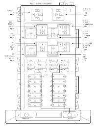 wiring diagram 1996 jeep grand cherokee fuse panel diagram for 1996 jeep grand cherokee fuse box layout at 1996 Jeep Grand Cherokee Fuse Box Diagram