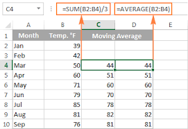Excel Rolling Average Chart Moving Average In Excel Calculate With Formulas And
