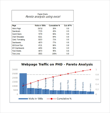 Pareto Analysis In Excel Template 8 Pareto Chart Templates Free Sample Example Format Free