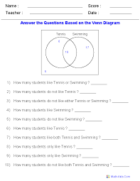 Venn Diagram For Sets Venn Diagram Worksheets Word Problems Using Two Sets Projects To