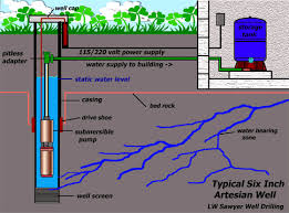wiring diagram for single phase electric motor images plan wiring diagram together solar water heating system diagram