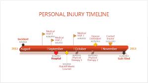 Legal Timeline Template For Litigation Made With Timeline