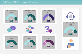 Call Center Crm Dashboard Template Crm Center Dashboard