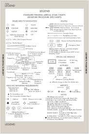 Jeppesen Ifr Chart Symbols Jeppesen Enroute Chart Jeppesen Chart Legend Download