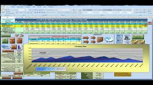 Production Scheduling In Excel Production Planning Scheduling With Excel 4 Demand Drivers