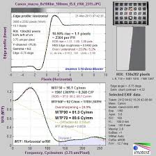 Lens Index Chart Chart Quality Index Cqi Deprecated Imatest