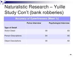 reliability of eyewitness testimony essay essay process sample reliability of eyewitness testimony essay