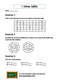 T Chart Math Worksheets Multiplication Table Worksheets Printable Math Worksheets
