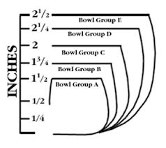 Dunhill Group Size Chart Sizing Charts