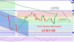 Litecoin Chart Aud Aud Usd Bounces Off Over 61 8 Quick Trade Idea Forex