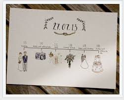 Wedding Card Collage A Complete Guide On Wedding Invitations